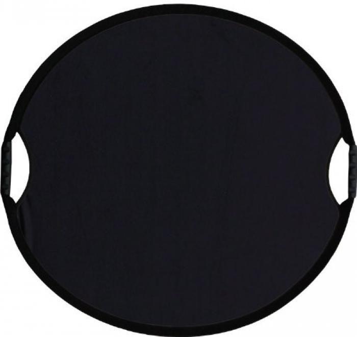 Sunbounce Reflektor MINI Bespannung BlackHole